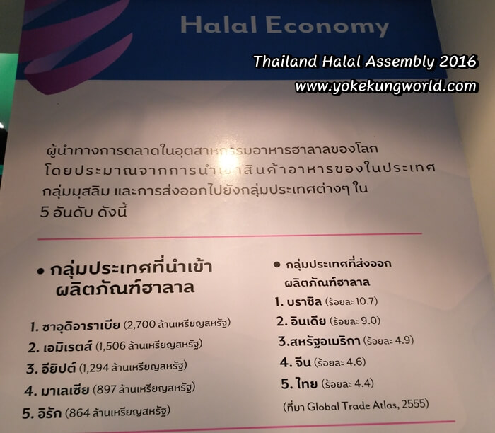 thailand-halal-assembly-2016-002