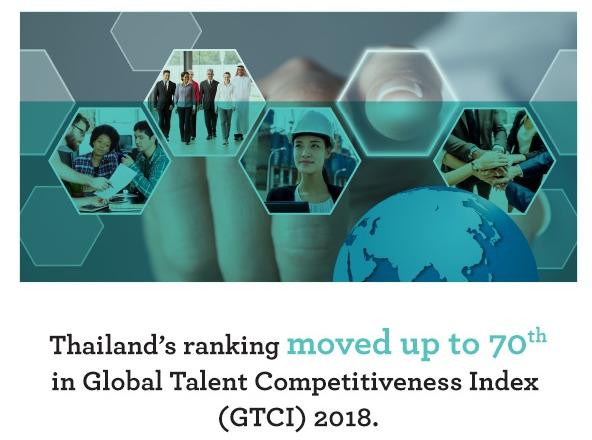 Adecco-Thailand-GTCI-2018
